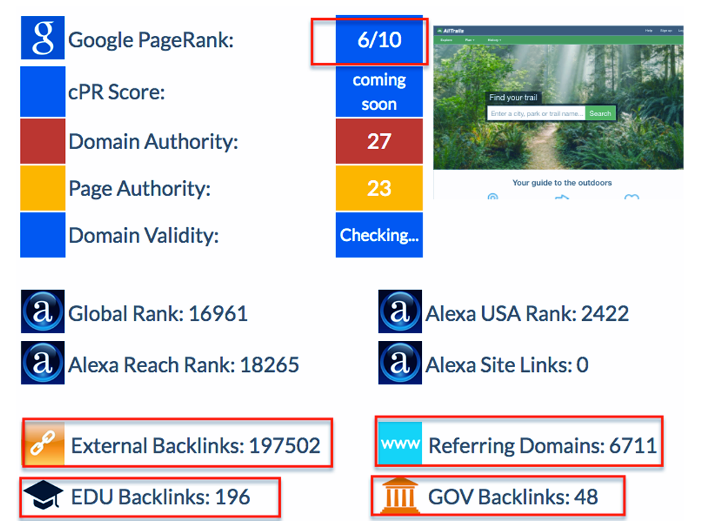 Backlinks Link Exchange