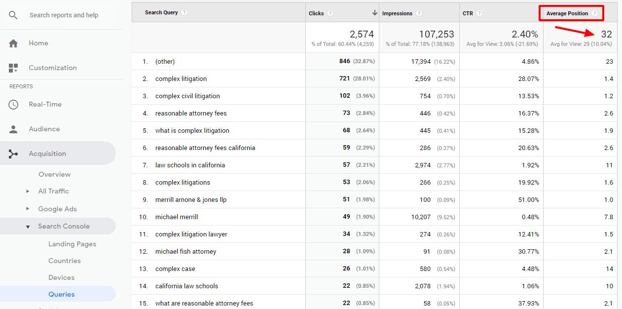 Website Rankings in Google Analytics