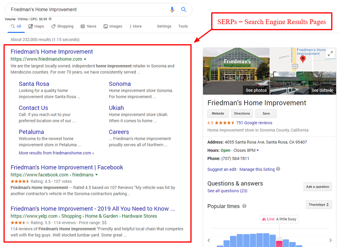 example of SERPs in Santa Rosa